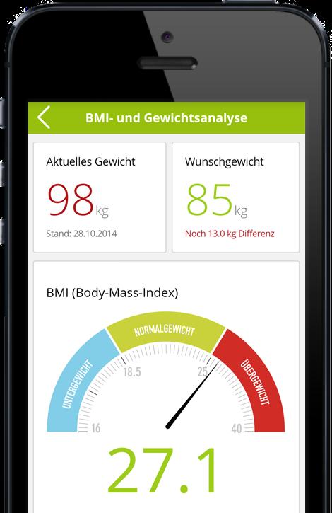 Dein BMI hilft Dir fitter zu werden