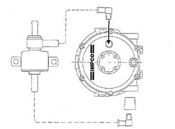 Impco Ventilsatz (Antiknall)